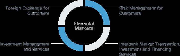 China Merchants Bank New York Branch